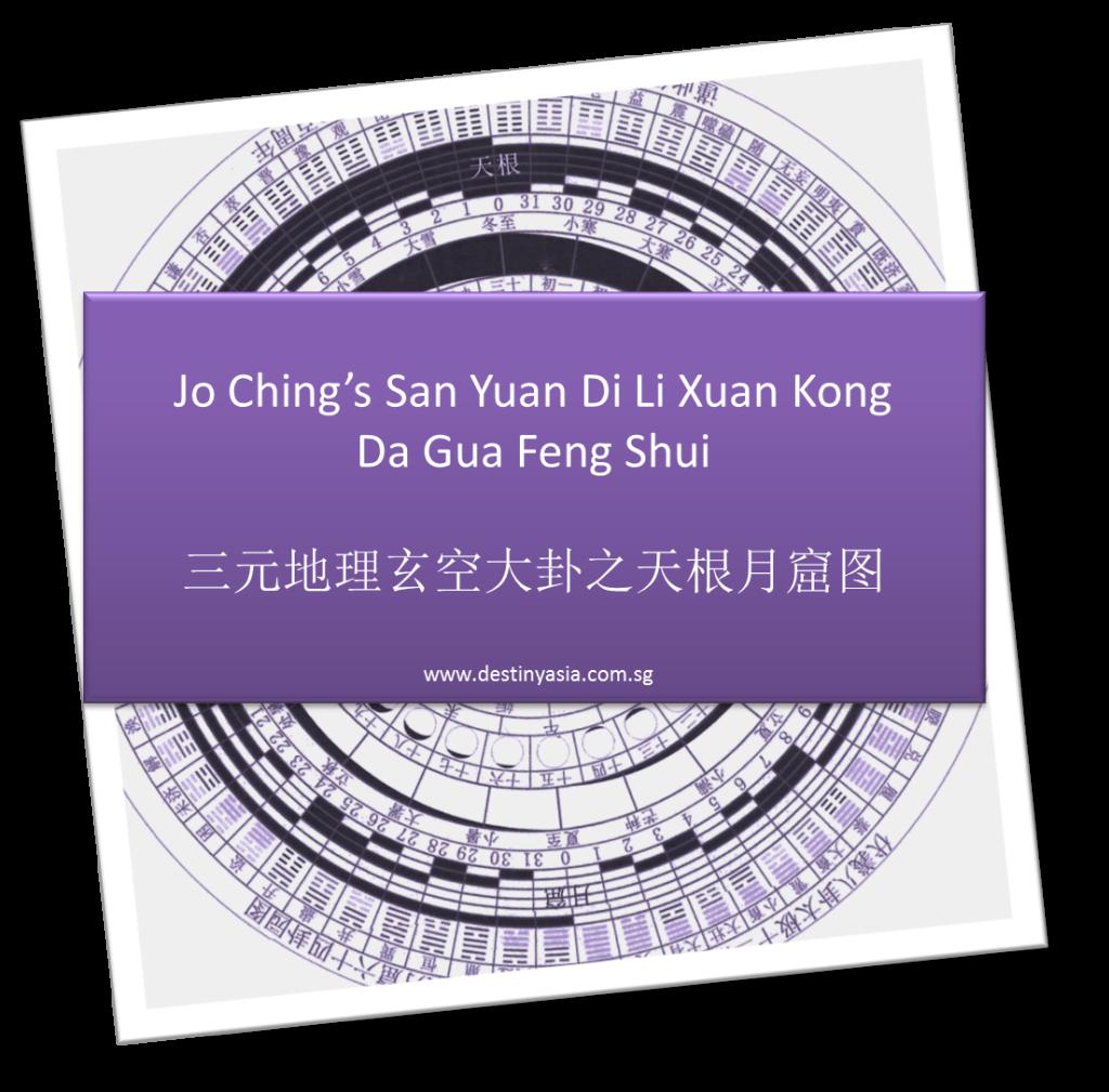 Xuan Kong Da Gua Course