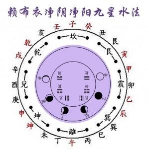 Jiu-Xing-Shui-Fa-Course-297x300